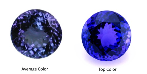 tanzanite colour value